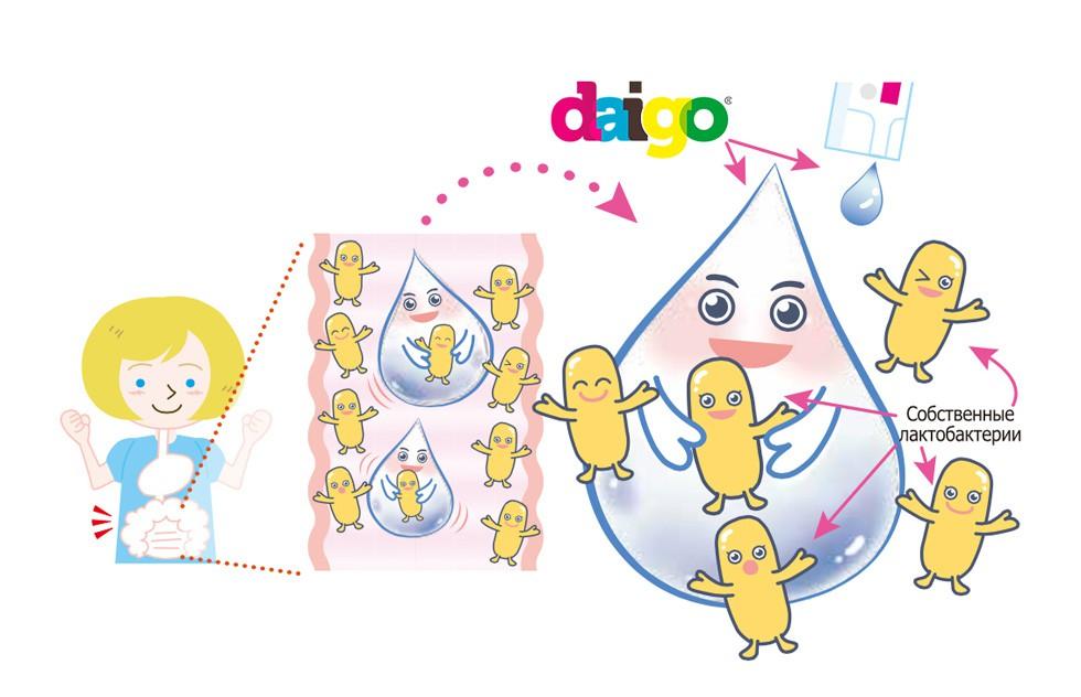 Хеликобатер пилори симптомы и лечение Дайго Daigo