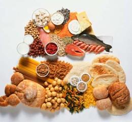 Пища содержащая белок